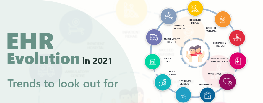 EHR Trends that will dominate in 2021